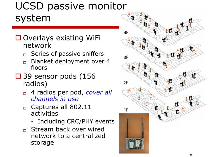 UCSD passive monitor system