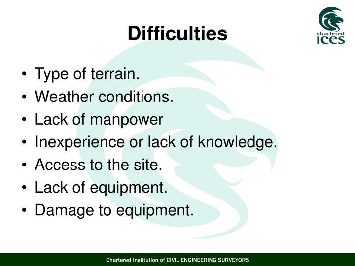 Type of terrain.