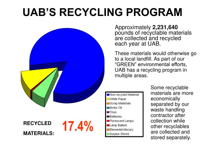 uab s recycling program n.