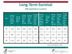 long term survival life expectancy in years