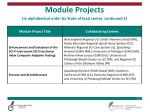 module projects in alphabetical order by state of lead center continued 2