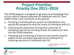 project priorities priority one 2011 2016