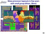 many processor tapeouts in few years with small group 45nm 28nm