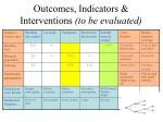 outcomes indicators interventions to be evaluated