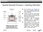 sealed quench furnace heating chamber
