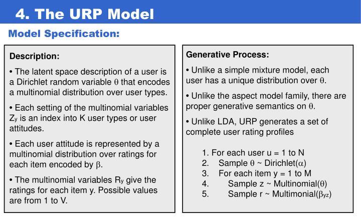 4. The URP Model
