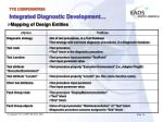 integrated diagnostic development9