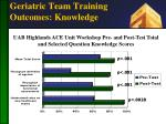geriatric team training outcomes knowledge