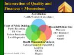 intersection of quality and finances momentum
