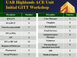 uab highlands ace unit initial gitt workshop
