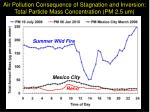 air pollution consequence of stagnation and inversion total particle mass concentration pm 2 5 um