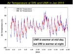 air temperature at dri and unr in jan 2010