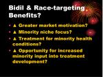 bidil race targeting benefits