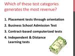 which of these test categories generates the most revenue