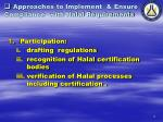 approaches to implement ensure compliance with halal requirements