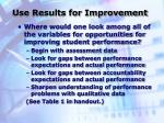 use results for improvement1