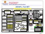ascap tool set