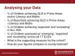 analysing your data
