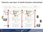 towards a new layer to handle business relationships