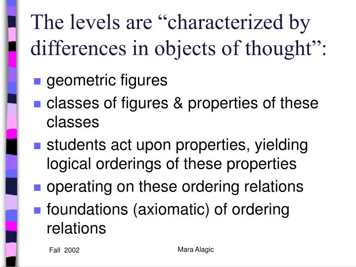 """The levels are """"characterized by differences in objects of thought"""":"""