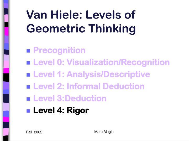 Van Hiele: Levels of Geometric Thinking