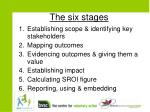 the six stages