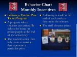 behavior chart monthly incentives1