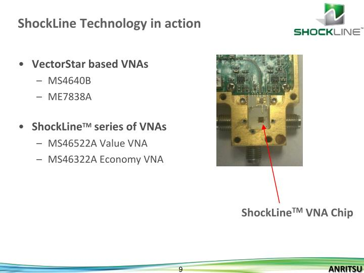 ShockLine Technology in action