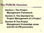 the pmbok structure
