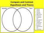 compare and contrast hypothesis and theory