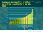 european perspective fatalities per million inhabitants in eu 25 2006