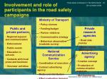involvement and role of participants in the road safety campaigns