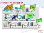 new water processing plant