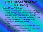 cranial nerves for speech and hearing1