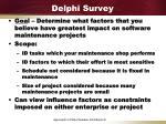 delphi survey
