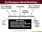 performance meta modeling