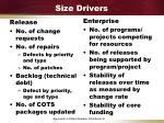 size drivers