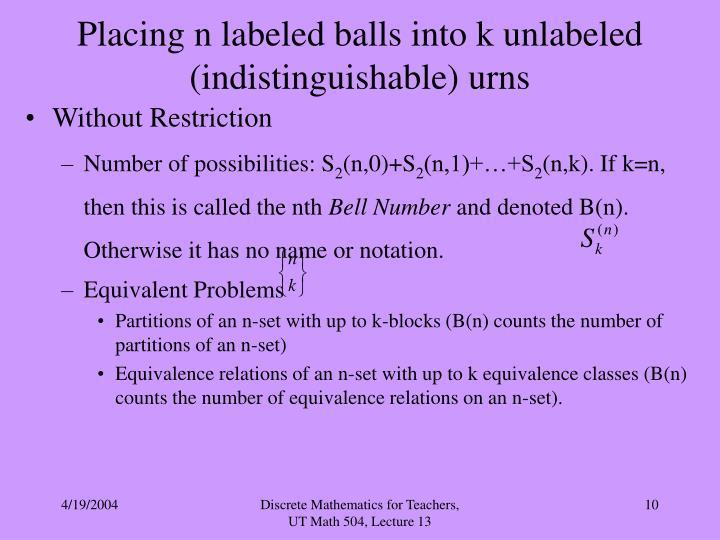 Placing n labeled balls into k unlabeled (indistinguishable) urns