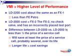 vmi higher level of performance13