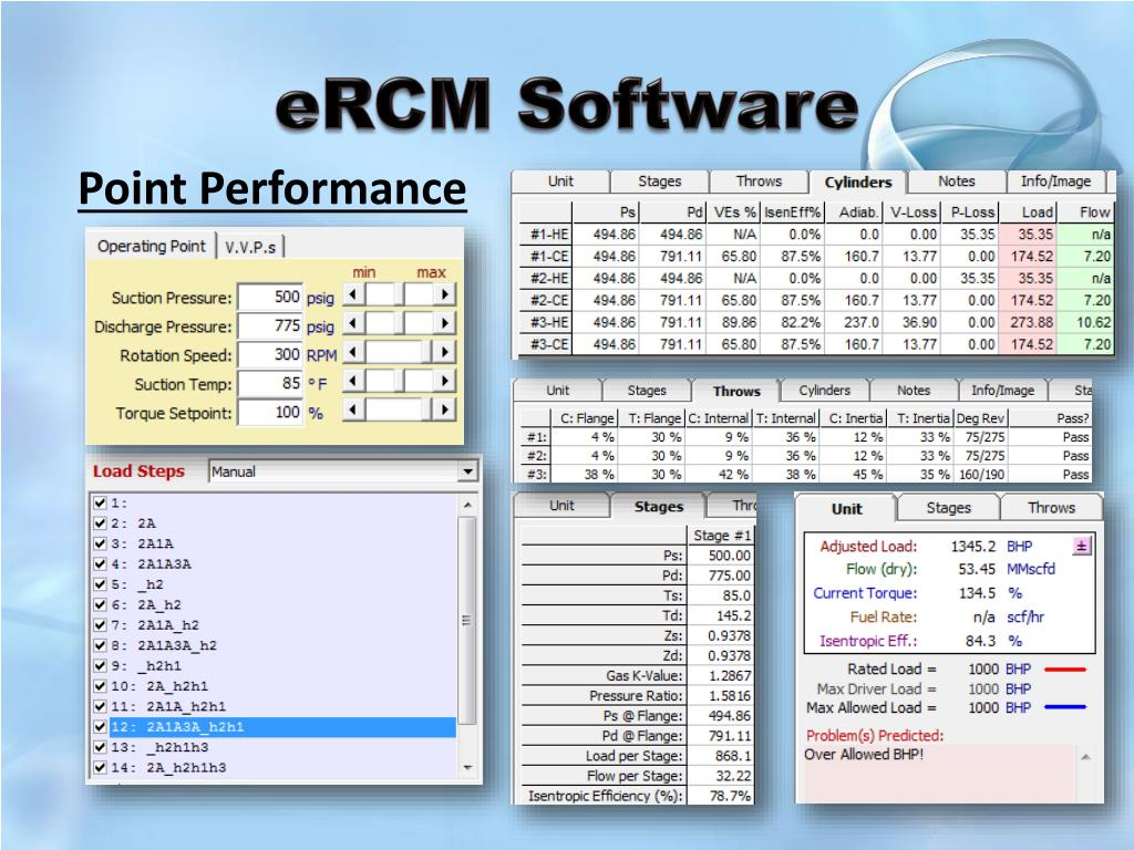 PPT - Compressor Performance Software PowerPoint