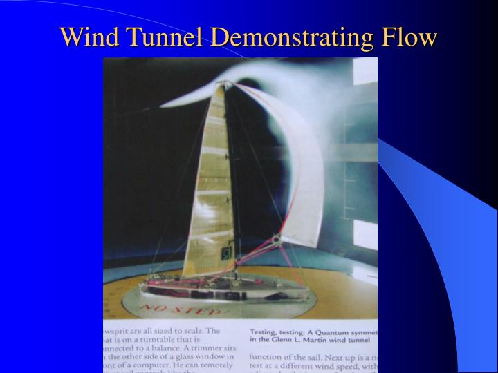 Wind Tunnel Demonstrating Flow