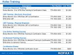 kofax training