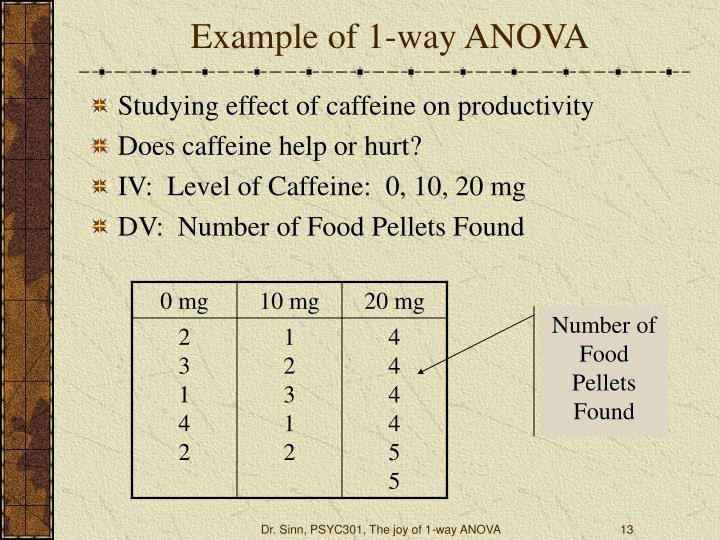 Example of 1-way ANOVA