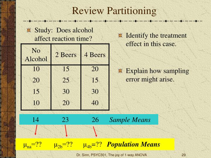 Study:  Does alcohol affect reaction time?