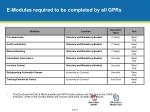 e modules required to be completed by all gprs