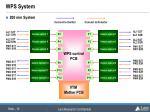 wps system1