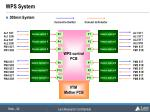 wps system2