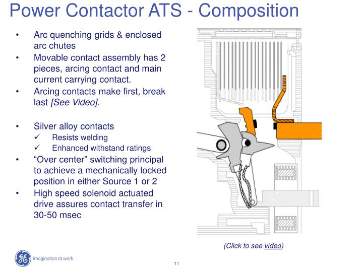 Ppt Automatic Transfer Switch Ats Powerpoint