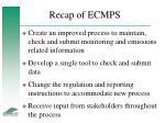 recap of ecmps
