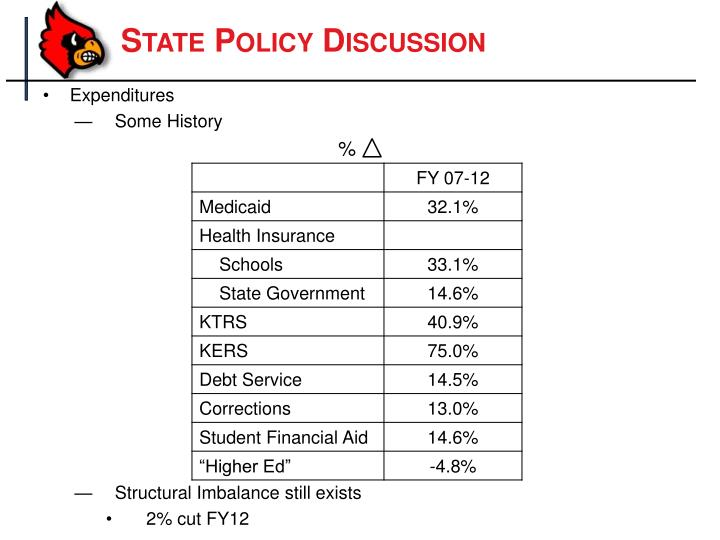 State Policy Discussion